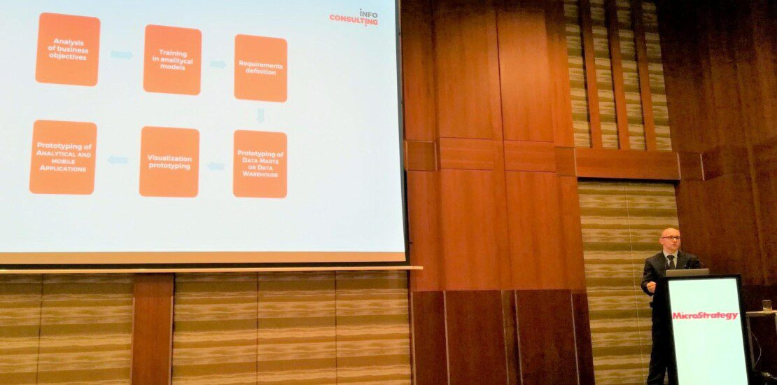 InfoConsulting na MicroStrategy Warsaw Symposium