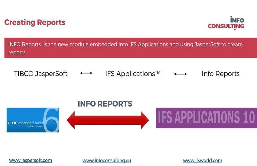 Raportowanie IFS